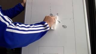 The Boot Room: 3 5 2 Formation Tactics: CB & CM Roles