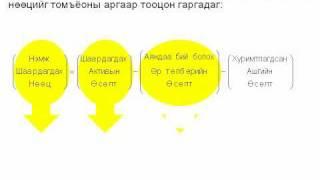 Financial Forecasting.wmv