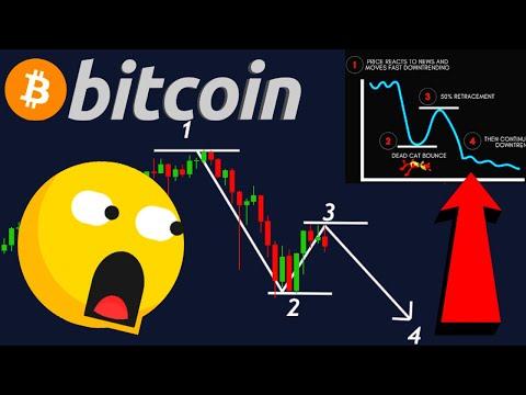 Cum începeți bitcoin trading