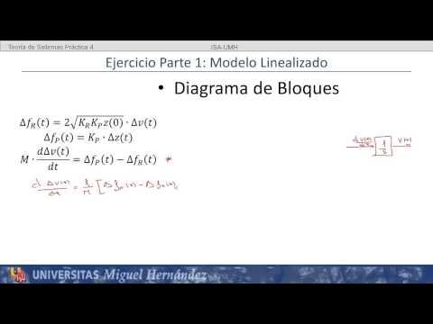 Funciónes de transferencia en Matlab/Simulink