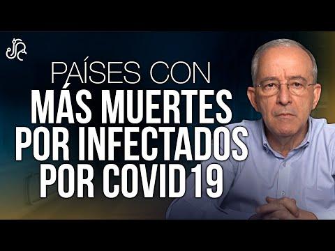 Covid-19: Los Países Con Más Tasa De Mortalidad