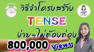 📒จำโครงสร้าง Tense ง่ายๆ ไม่ต้องท่อง