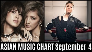 ASIAN MUSIC CHART September 2016 Week 4