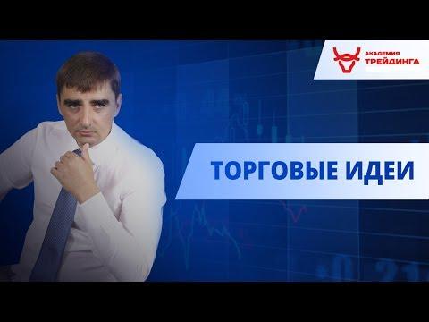 Forexpf курс доллара к рублю график