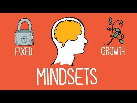 Growth Mindset vs. Fixed Mindset - YouTube