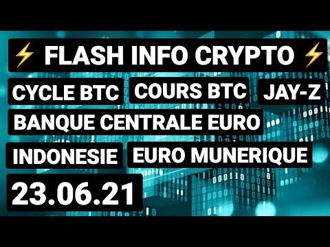 Bitcointalk prekyba io