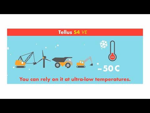 Shell Tellus S4 VE Gamme de température de l'équipement mobile - vidéo