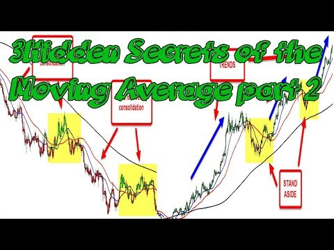 Best moving average crossover for swing trading exponential moving
