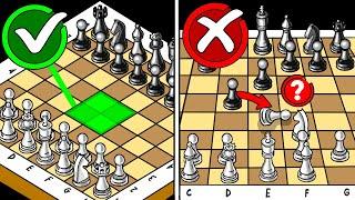 Schach spielen lernen in weniger als 10 Minuten