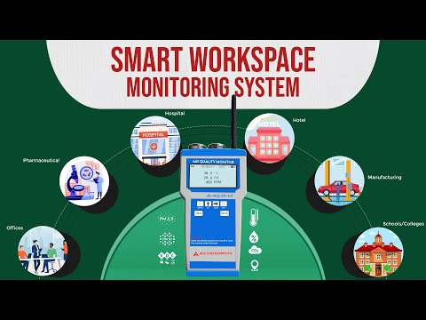 Smart Workspace Monitoring System