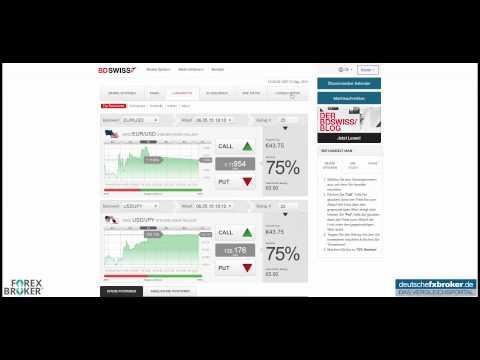 Bester online broker binare optionen