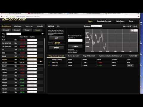 Robot e strategie di trading