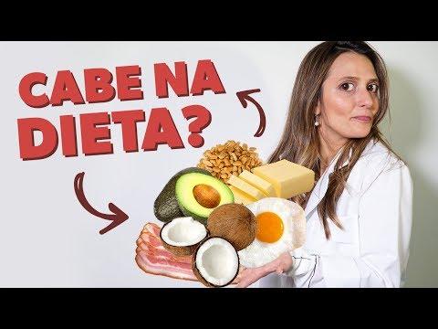 Imagem ilustrativa do vídeo: CARDÁPIO para DIETA CETOGÊNICA