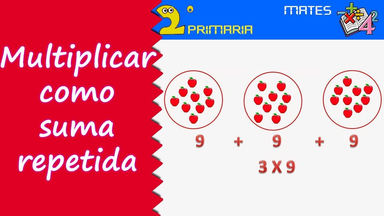 Matemáticas. 2º Primaria. Tema 7. La multiplicación, concepto