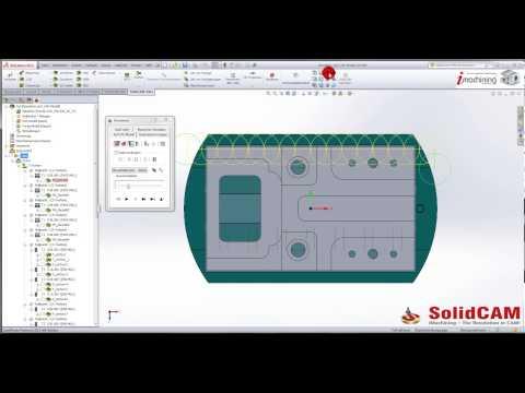 Simulationsart Auf CAD Modell