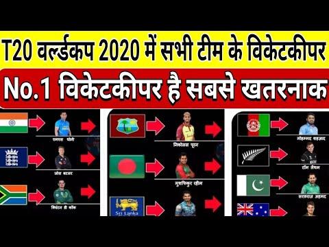 T20 वर्ल्डकप 2020 में सभी टीमों के खतरनाक विकेटकीपर, No.1 है सबसे खतरनाक