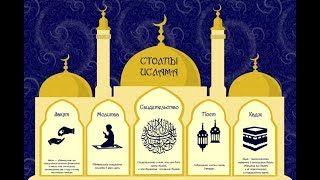 Ислам это религия для всего человечества !