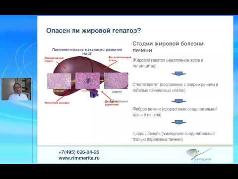 Какими препаратами лечится цирроз печени