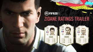 Видео FIFA 20 ULTIMATE TEAM FIFA POINTS 2200