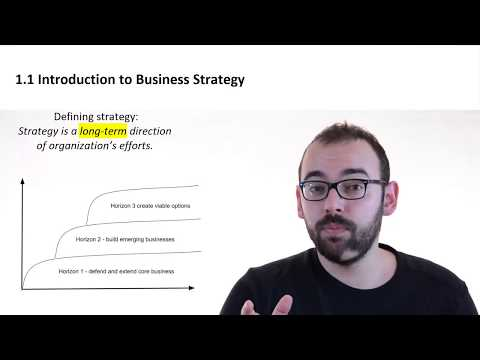 1.1 Introduction to Business Strategy