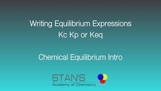 Learn Chemical Equilibrium meaning, concepts, formulas