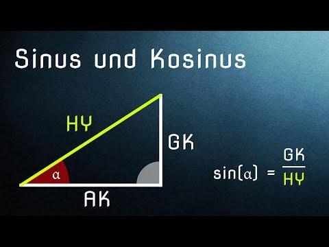 Gelenke Wasserstoffperoxid