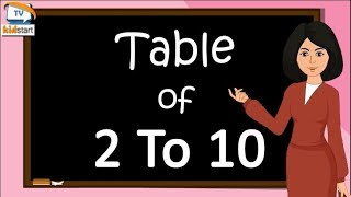 Multiplication Tables For Children 2 to 10   Table 2 to 10   Learn multiplication For kids