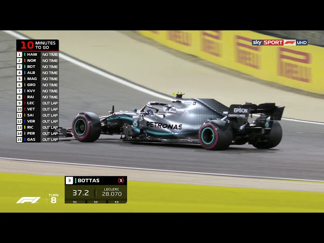 F1 2019 TV Coverage - Bahrain - 2160p 4K 50fps (29.0 Mb/s bit rate) Footage (Channel 4 Commentary)