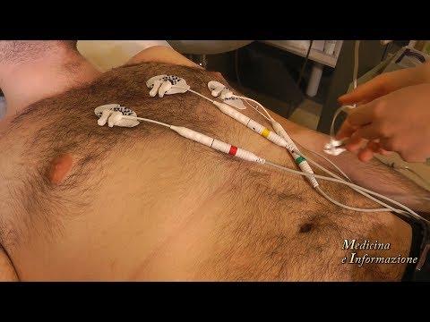 Medicina americana per lipertensione
