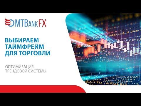 Forexpf курс
