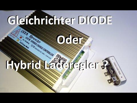 Ista breeze Hybrid Laderegler 12 Volt #Setup Automatische Bremsfunktion beheben #solar #windturbine