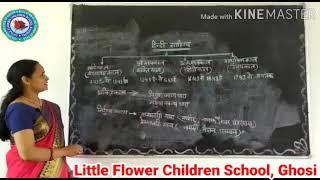 Class X Hindi Sahitya By Mrs. Pankaj Singh By Little Flower Children School