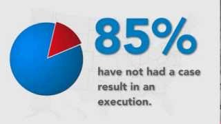New Death Penalty Information Center Study