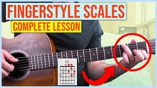 Leandro Kasan – Learn how to play FINGERSTYLE SCALES