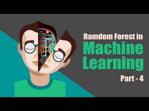 Learn Machine learning with Python | Random Forest | Part 4 | Eduonix