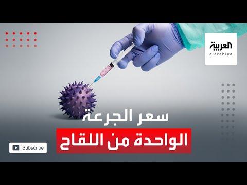 العرب اليوم - شاهد: تعرّف على السعر المتوقع للجرعة الواحدة للقاحات فيروس