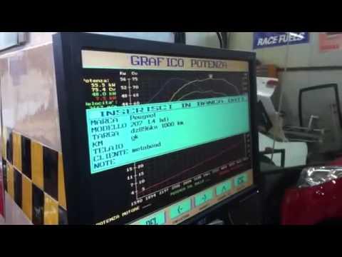 Cheat code per il sesso a GTA San Andreas
