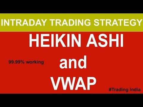 Žaidimų teorijos prekybos strategijos