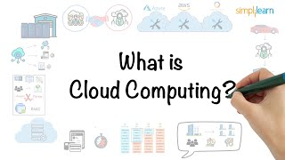 Cloud Computing In 6 Minutes   What Is Cloud Computing?   Cloud Computing Explained   Simplilearn
