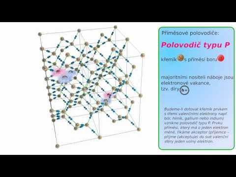 Pycnogenolový gel proti stárnutí