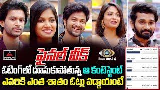 Bigg Boss 4 Telugu Voting Results This Week | Abhijeet, Akhil | BB4 Telugu Voting Results | MirrorTV