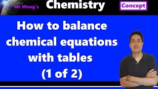1.1 How To Balance Chemical Equations With Tables (1 Of 2) With Free Practice Quizzes