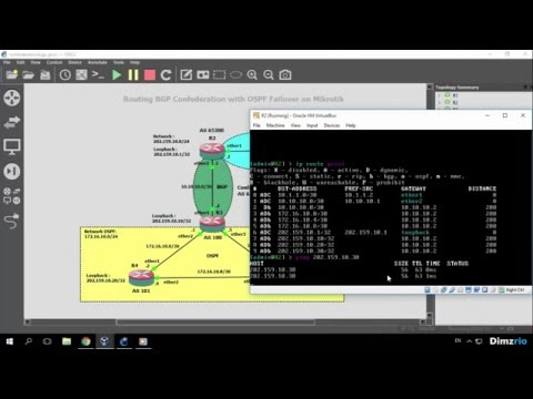 Lab 21] BGP Confederation with OSPF Failover on Mikrotik - GNS3