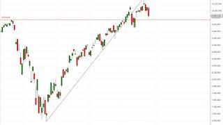 Wall Street – Entscheidung naht!