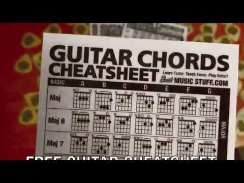 Guitar Cheatsheet Bundle Pocket Reference 3 PACK (Laminated | Reverb