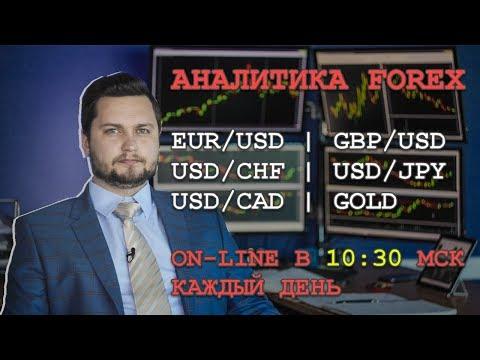 Аналитика Forex на сегодня 10.08.2018