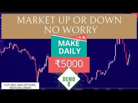 Corso forex trading 6/11 movimenti dei prezzi (1a parte)