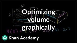 Optimization: Box Volume (Part 1) | Applications Of Derivatives | AP Calculus AB | Khan Academy