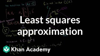 Linear Algebra: Least Squares Approximation