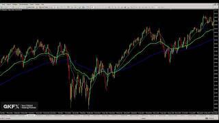 Forex trading am abend